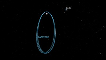 NASA Mission to Test if Lunar Gateway's Unique Orbit is Stable