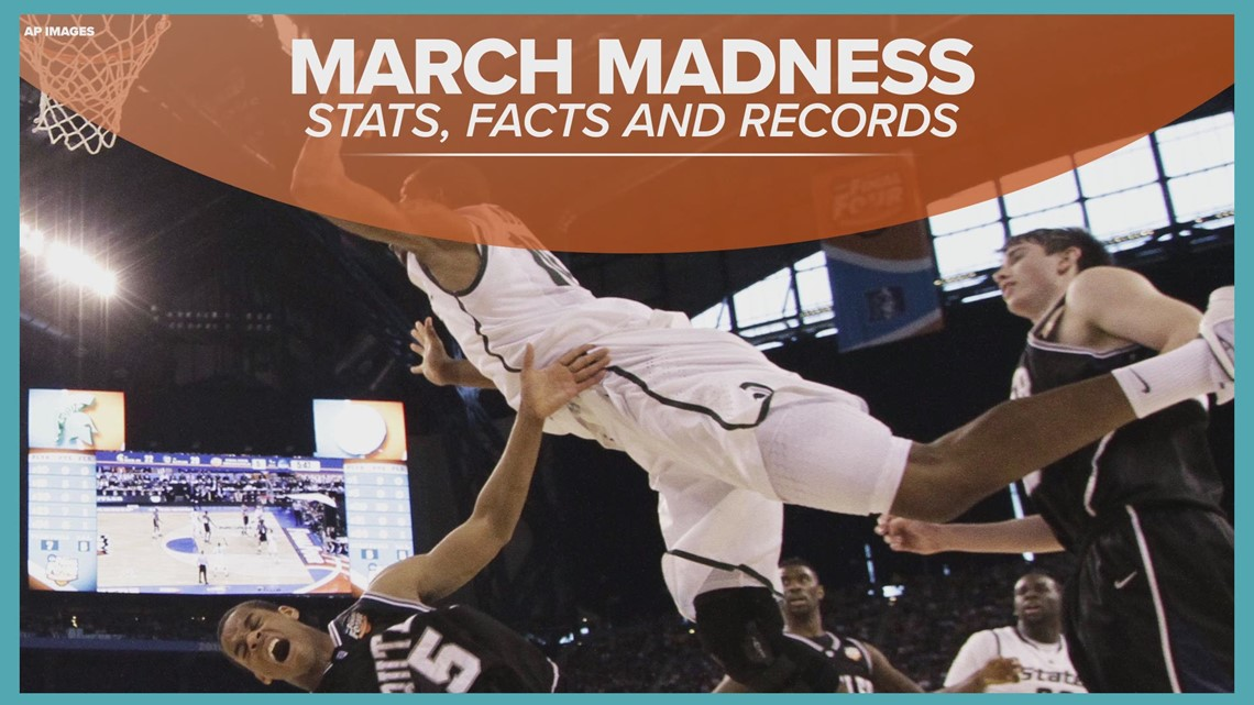 March Madness: Stats, facts and records
