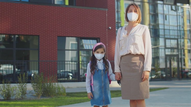 Preparing kids to go back to school in a pandemic   Wear The Gown