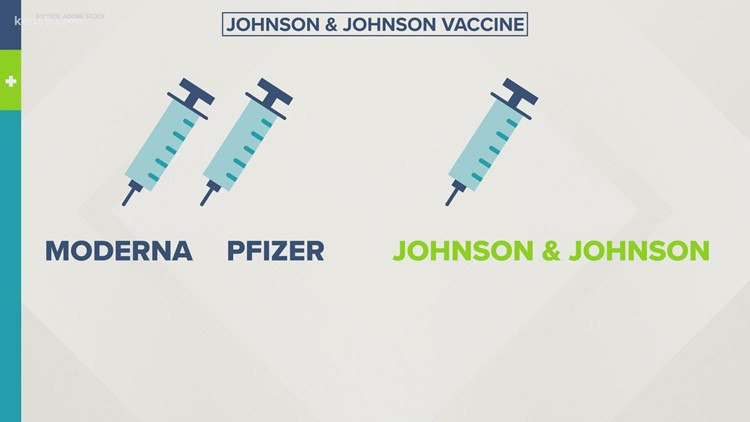 Johnson & Johnson vaccine one step closer to being approved, providing US with third immunization option