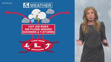 How high air pressure leads to dry-air days | WEATHER MINDS