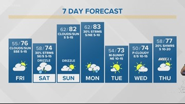 First Alert Forecast: Showers possible this weekend