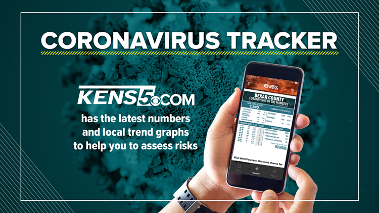Coronavirus Tracker: Testing data still affected by winter storms, but vaccinations back on track, leaders say