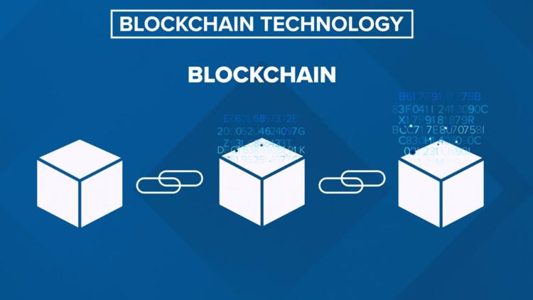 Money Smart: What is blockchain technology?