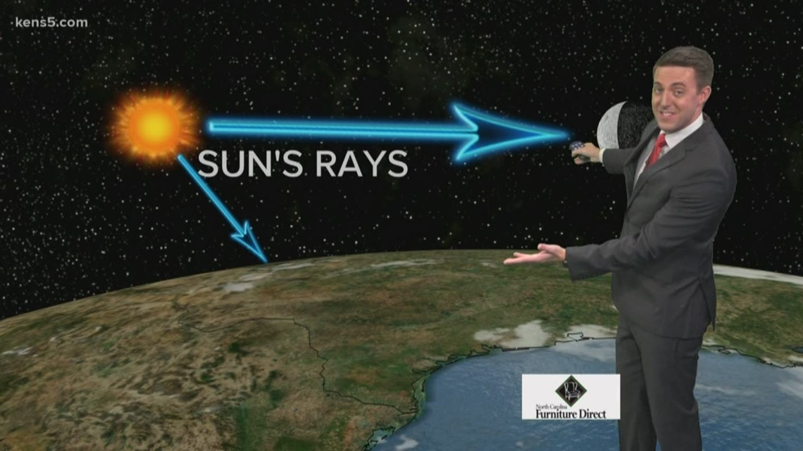 Ever see the moon in the sky during the day? Here's how that happens