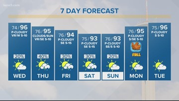 Rain chances increase in the coming days | First Alert Forecast