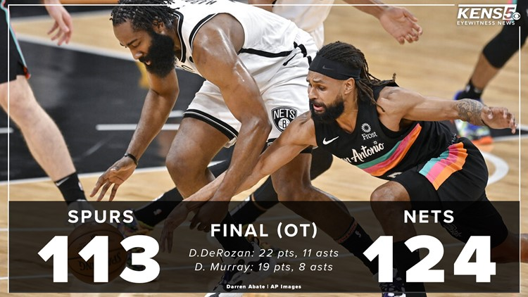 FINAL: Spurs close fourth quarter on 10-0 run, but lose to Nets in overtime 124-113