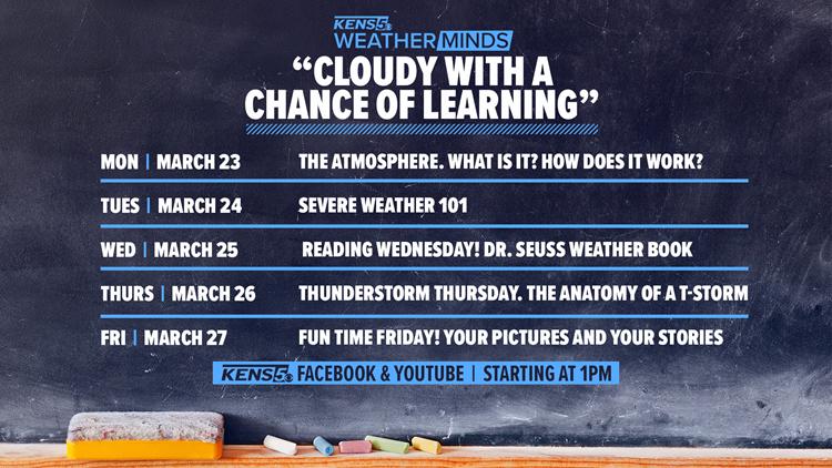 Weather Classroom Schedule
