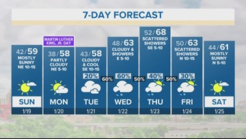 FORECAST: Chilly weather settles in for Saturday