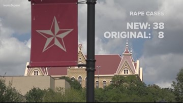Texas State dramatically under-reported number of sexual assaults on campus in 2016 and 2017
