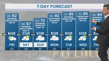 Muggy conditions in San Antonio as humidity levels skyrocket | KENS 5 Forecast