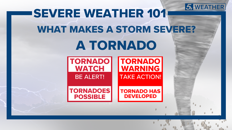 Severe Weather 101