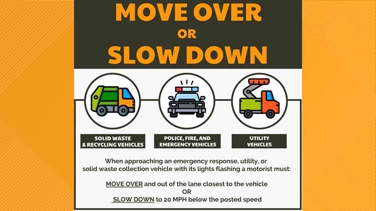 Move Over or Slow Down law protects a variety of first responders and workers.