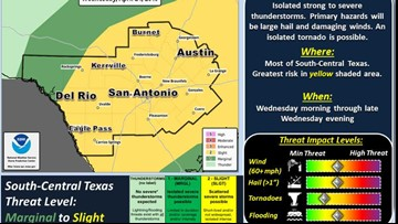 FIRST ALERT: Severe storms expected Wednesday