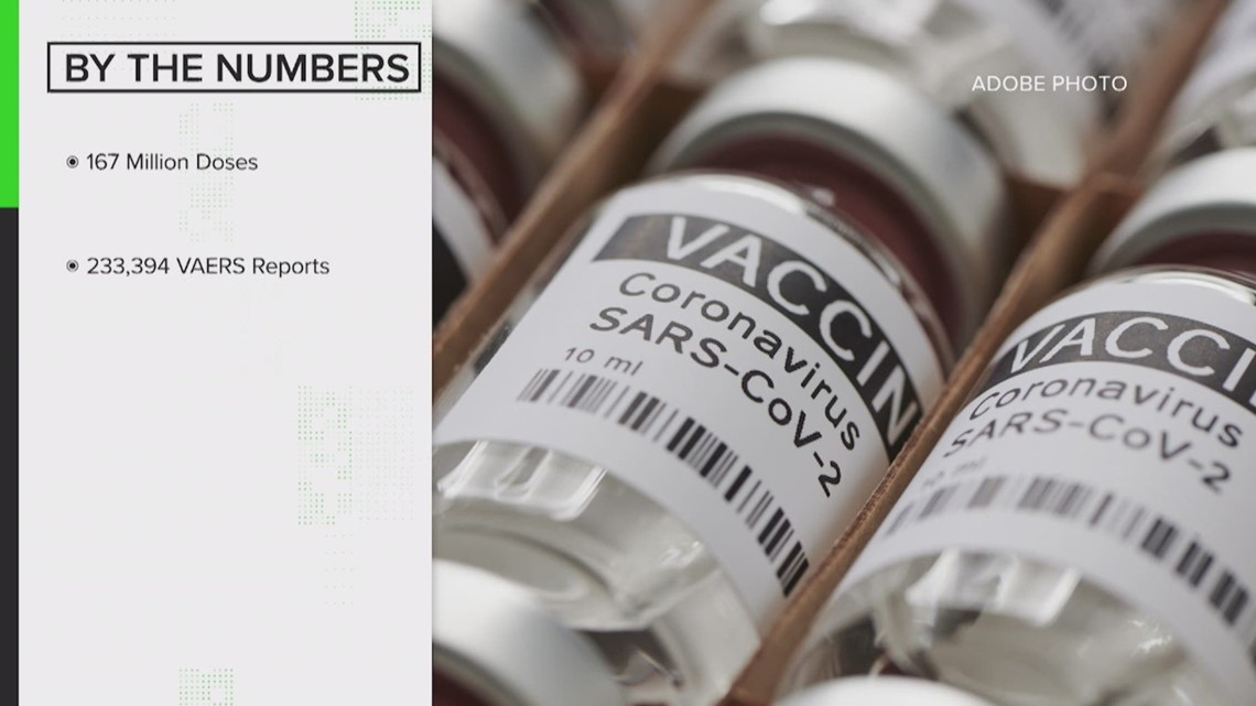 VERIFY: The VAERS database alone isn't evidence that COVID vaccines are causing deaths and miscarriages