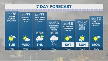 Cold front ahead shouldn't hurt weekend plans