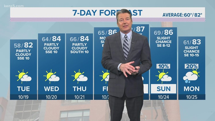 Chilly mornings with highs in the mid 80s   KENS 5 Forecast