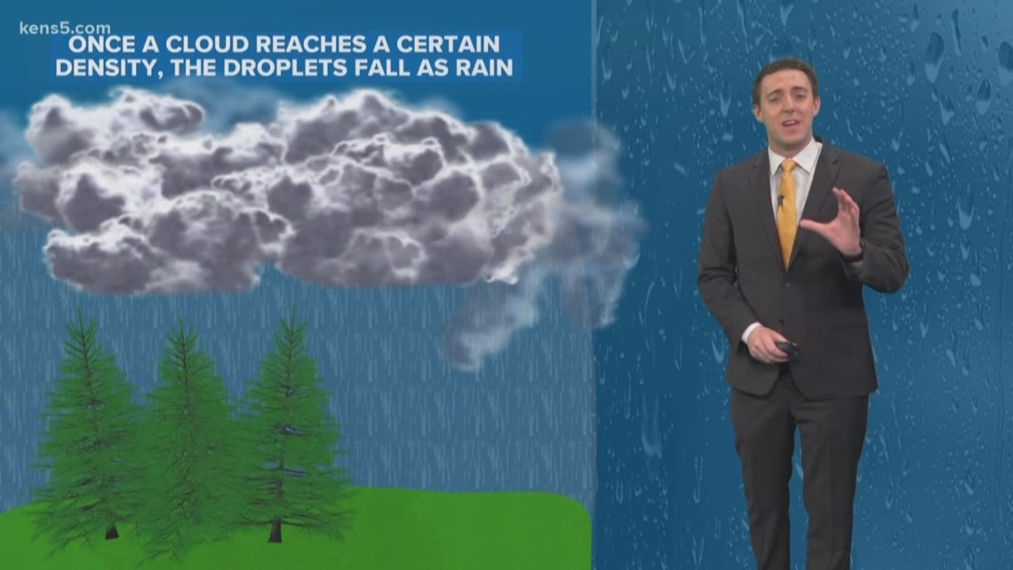 How does rain form? | KENS 5's 'Weather Minds'