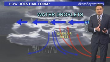WEATHER MINDS: How does hail form, and what size should we be concerned about?