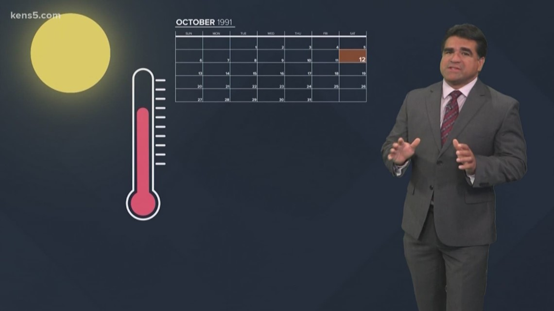 October is a month of extreme weather in South Texas