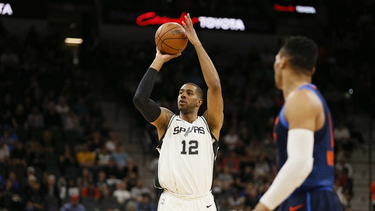 Thunder Lose at San Antonio, Tied With Spurs in West