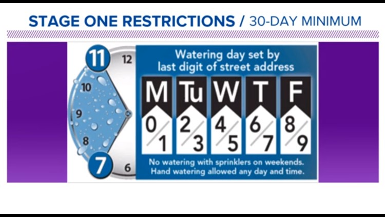 water restrictions_1527634665081.png.jpg
