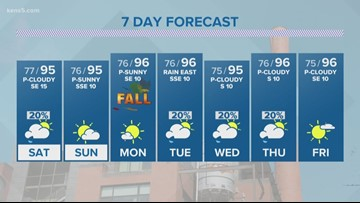 First Alert: Fall is coming soon, at least on the calendar