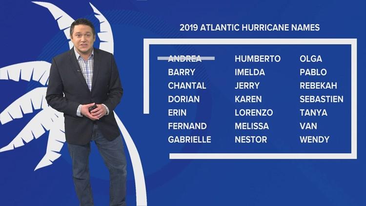 2019 wx storm names