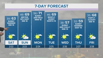 Light freeze expected in Hill Country tonight | KENS 5 Forecast