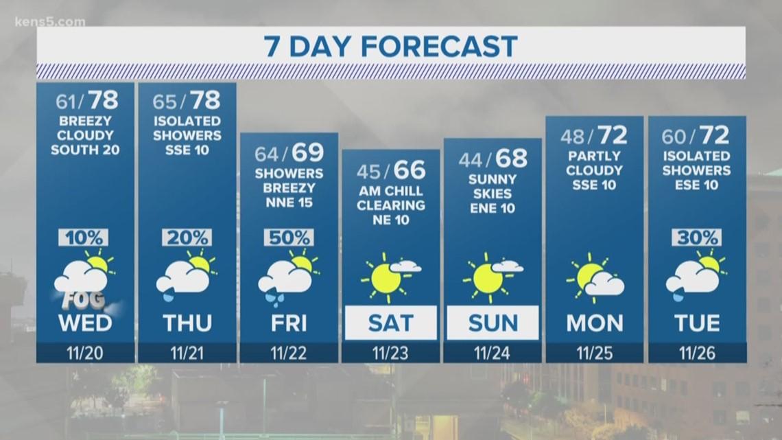 Warm, humid Wednesday | First Alert Forecast