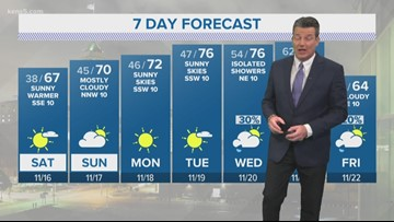 First Alert: Another chilly Saturday morning expected, Hill Country freezes possible