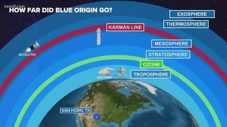How far into space did the Blue Origin rocket travel?