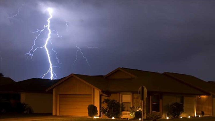 Be Storm Ready | What to do before, during and after a storm