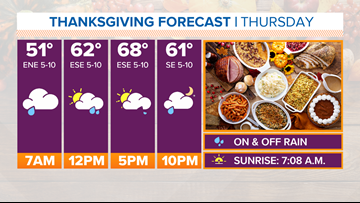 Thanksgiving travel forecast: Busy roads and active weather across Texas