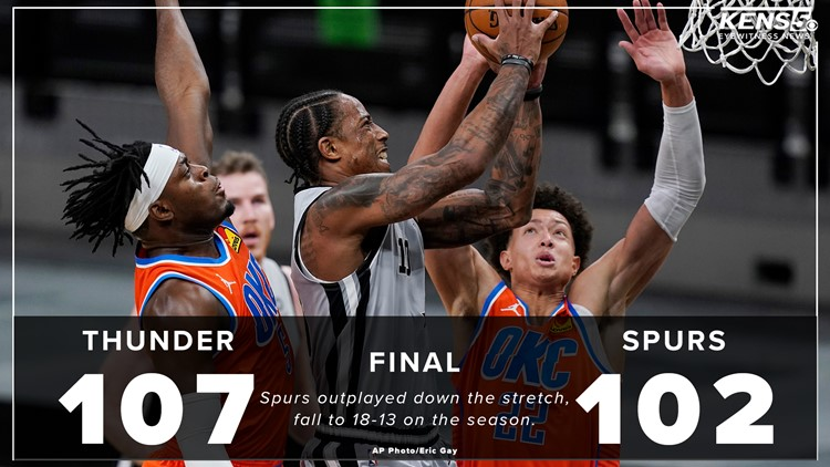FINAL: San Antonio Spurs blow double-digit lead, lose to OKC Thunder 107-102 in  last game before All-Star Break