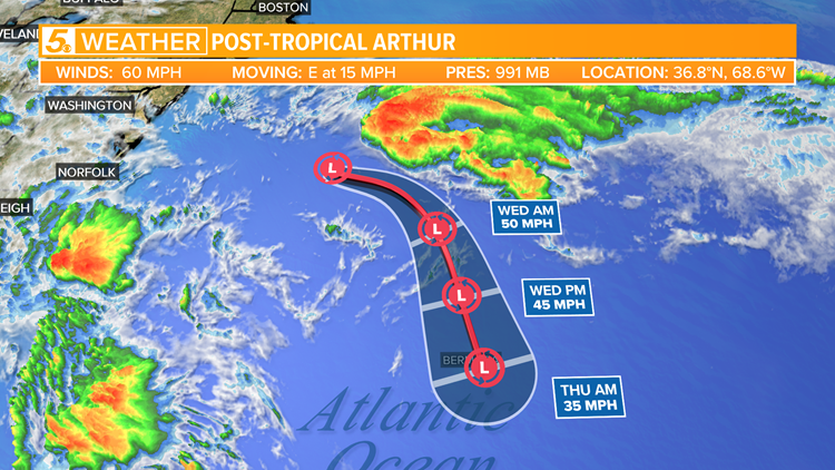 WEATHER MINDS CLASSROOM: Tropical Tuesday with Tropical Storm Arthur