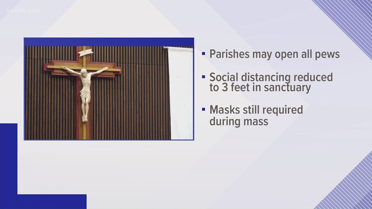 Archdiocese of San Antonio rolls back pandemic restrictions ahead of Easter Sunday services