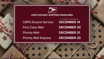 Busy week for US Postal Service