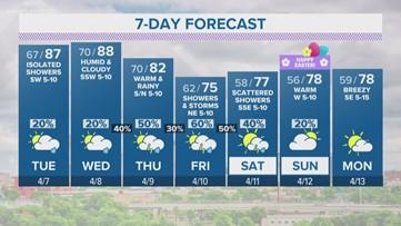 Rain increase again late this week | KENS 5 Forecast