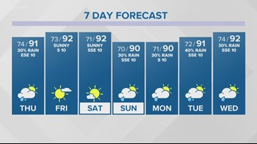 First Alert Forecast: One more rain chance this week