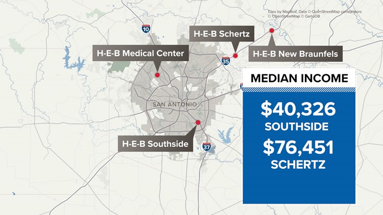 Median income difference