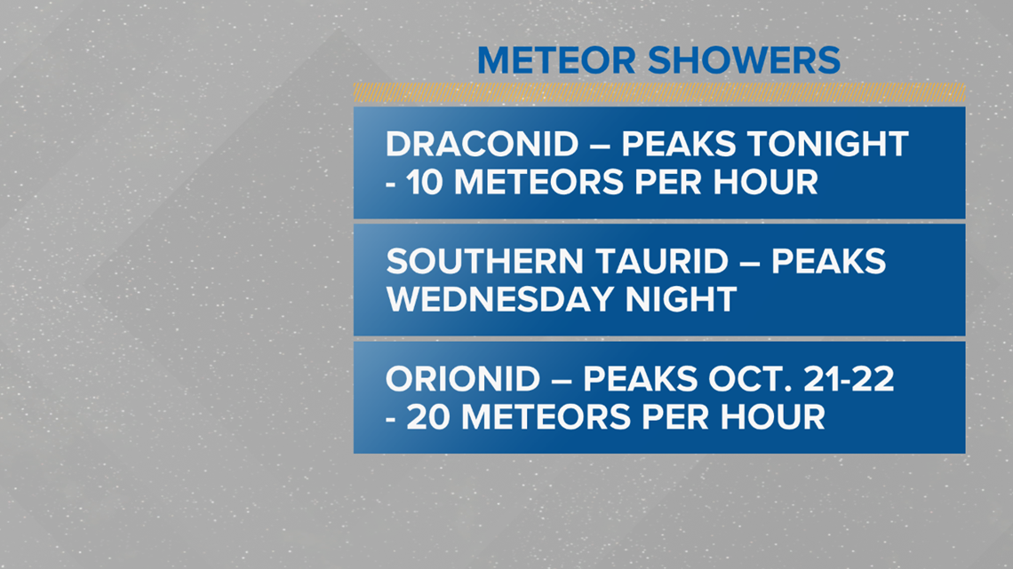How to check out the Southern Taurid and Draconid meteor shower this week