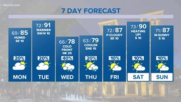 Temperatures on the rise to kick-off the work week | First Alert Forecast