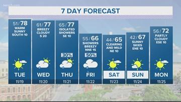 Rain chances increase Wednesday | First Alert Forecast