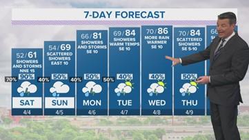Rain ramps up in San Antonio, south Texas | KENS 5 Forecast