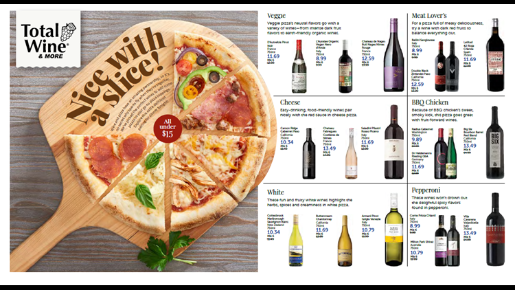 Pizza and Wine Pairings List