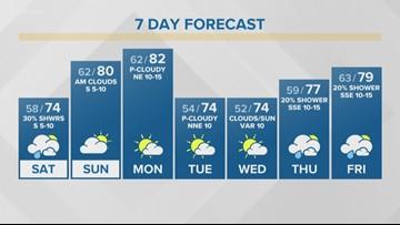 First Alert Forecast: Gloomy Saturday, light rain chances linger