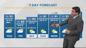 First Alert: Great weather for Memorial Day weekend