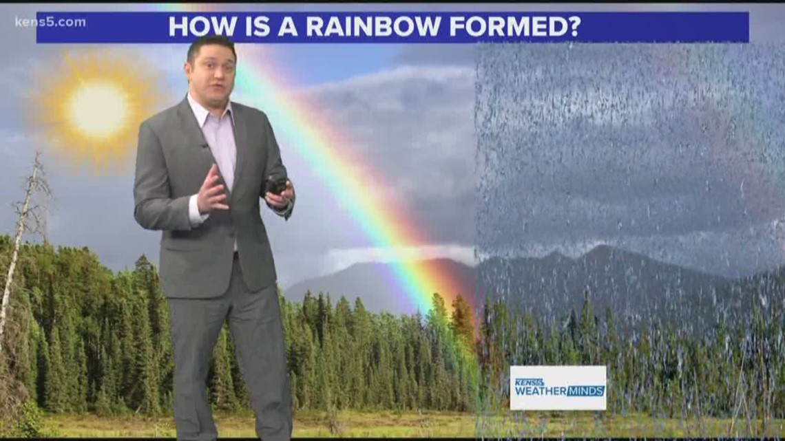 Ever wonder where rainbows come from?