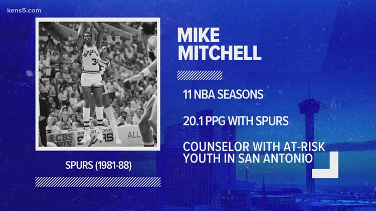 Black History Month: Mike Mitchell